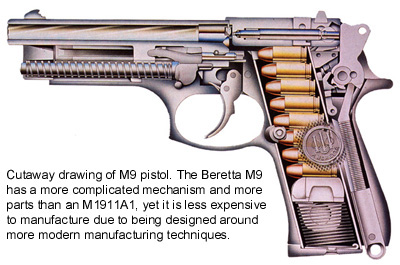 M1911 vs  M9